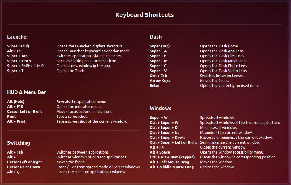 Ubuntu Keyboard Shortcuts Dialog